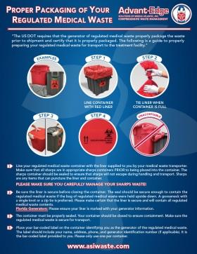 Regulated Medical Waste Packaging Medwaste Services
